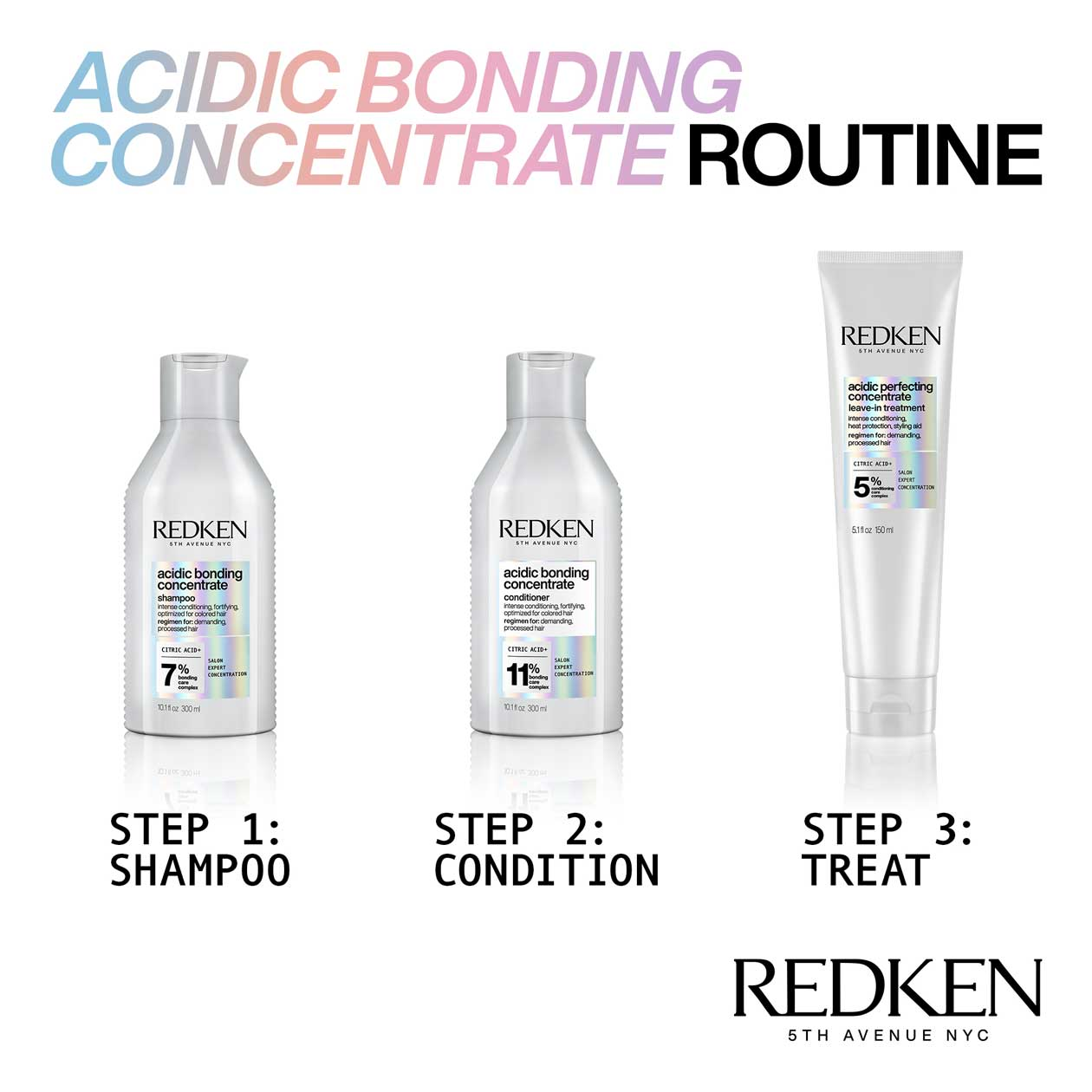 Redken-2020-Acidic-Bonding-Concentrate-Regimen-Retail